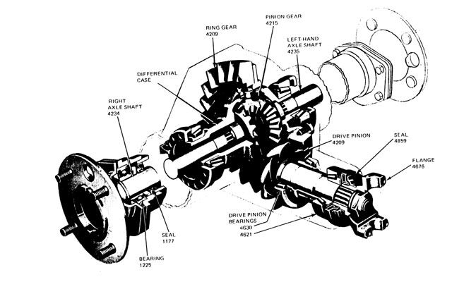 Alero Trans Solenoid Diagram Locations in addition 271544960275 further Schematics c besides Free Vehicle Inspection Checklist Template Ford likewise How To Draw Ford F 150 Truck. on ford 5 4 power